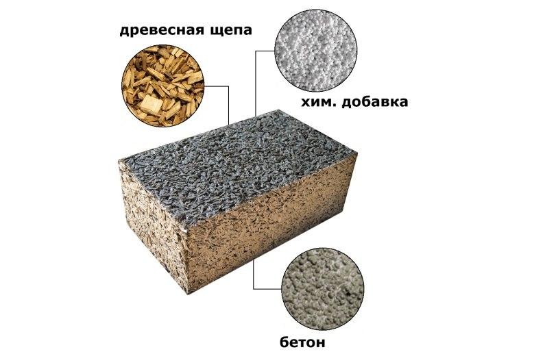 Вибропресс для производства арболита (арболитовых блоков)